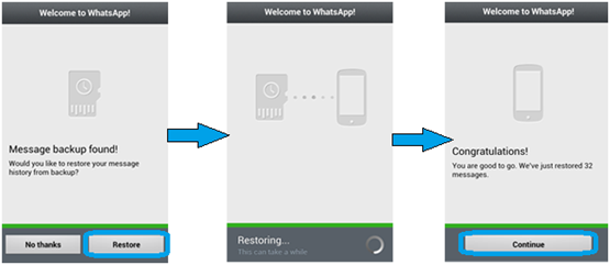How to backup deleted whatsapp chat on android