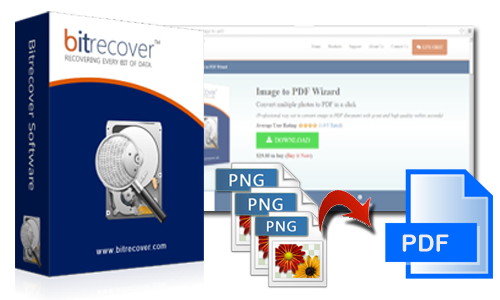 safely convert pdf to png